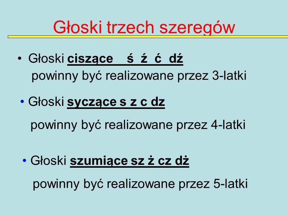 Głoski trzech szeregów Głoski ciszące ś ź ć dź powinny być realizowane przez 3-latki Głoski syczące s z c dz powinny być realizowane przez 4-latki Gło