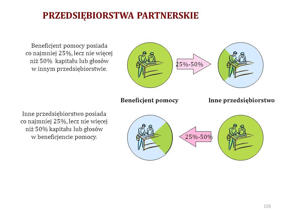 OBLICZANIE DANYCH PRZEDSIĘBIORSTW PARTNERSKICH 25% 49% 33% Aby obliczyć liczbę zatrudnionych (RJR) i dane finansowe beneficjenta pomocy (A), dodajemy odpowiednie procenty danych dla przedsiębiorstw partnerskich B, C i D.