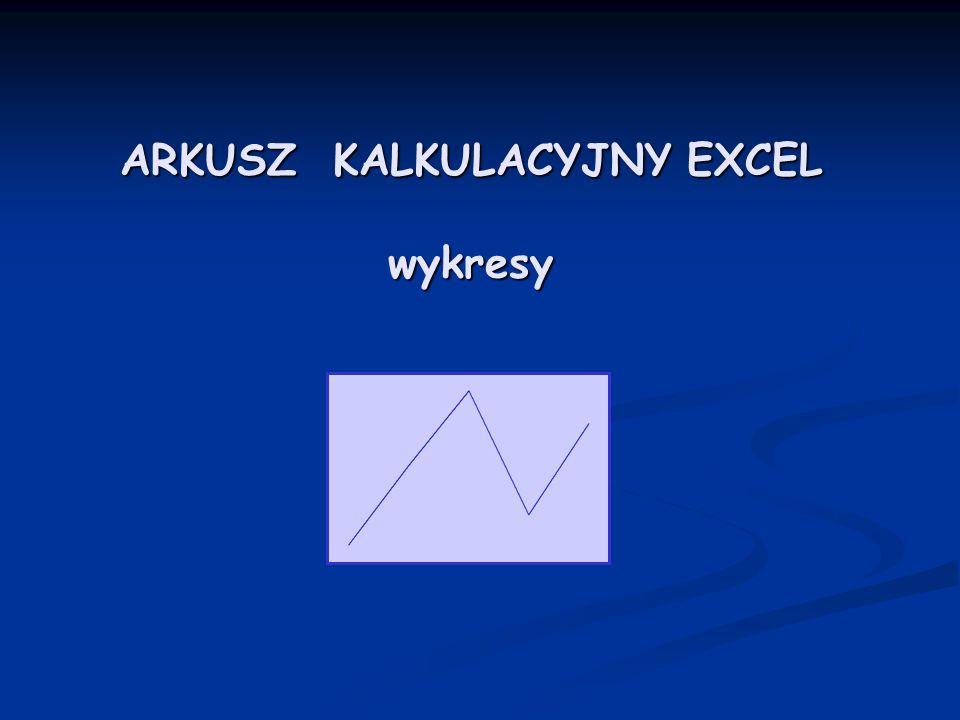 Wykres i jego elementy Graficzną prezentację danych w arkuszu kalkulacyjnym nazywamy wykresem.
