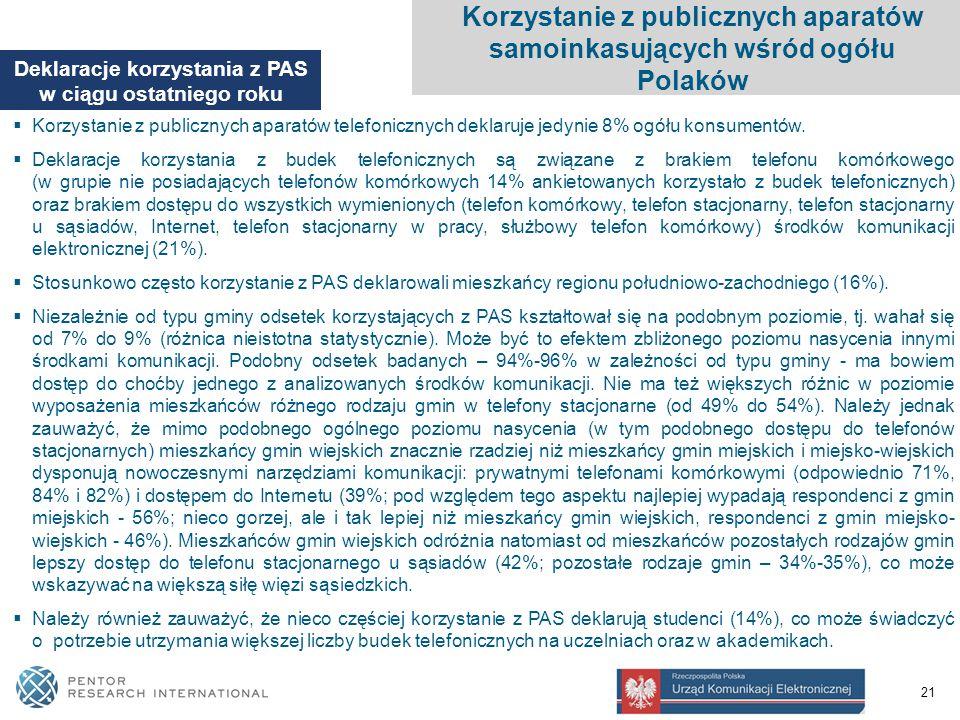 21 Deklaracje korzystania z PAS w ciągu ostatniego roku Korzystanie z publicznych aparatów samoinkasujących wśród ogółu Polaków  Korzystanie z publicznych aparatów telefonicznych deklaruje jedynie 8% ogółu konsumentów.