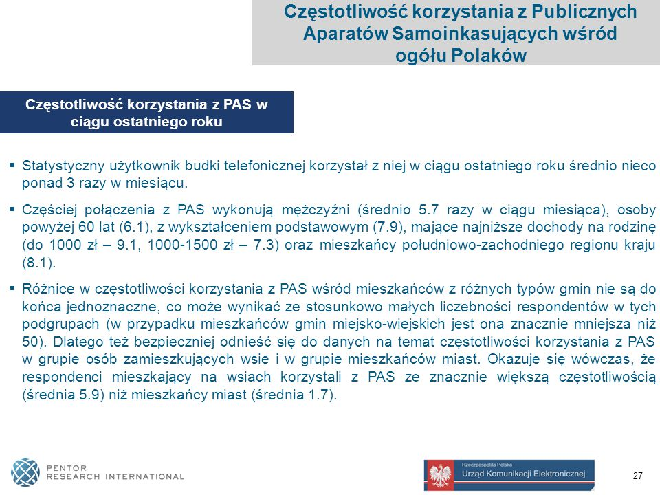 27 Częstotliwość korzystania z Publicznych Aparatów Samoinkasujących wśród ogółu Polaków  Statystyczny użytkownik budki telefonicznej korzystał z niej w ciągu ostatniego roku średnio nieco ponad 3 razy w miesiącu.
