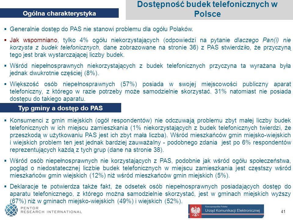 41 Ogólna charakterystyka Dostępność budek telefonicznych w Polsce  Generalnie dostęp do PAS nie stanowi problemu dla ogółu Polaków.
