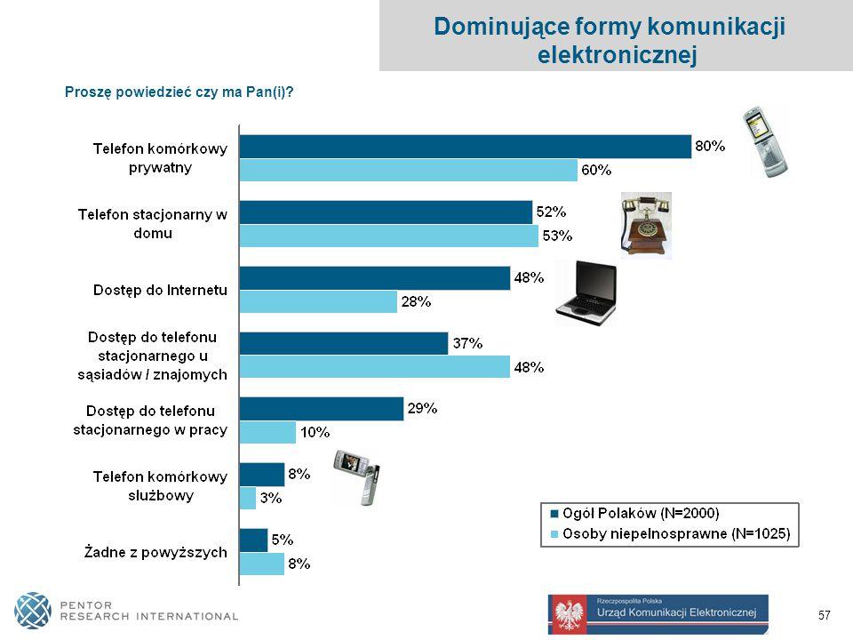 57 Dominujące formy komunikacji elektronicznej Proszę powiedzieć czy ma Pan(i)