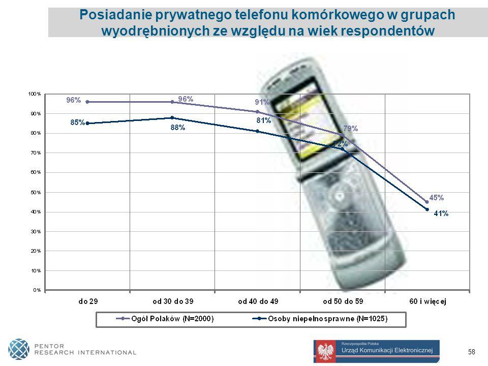 58 Posiadanie prywatnego telefonu komórkowego w grupach wyodrębnionych ze względu na wiek respondentów