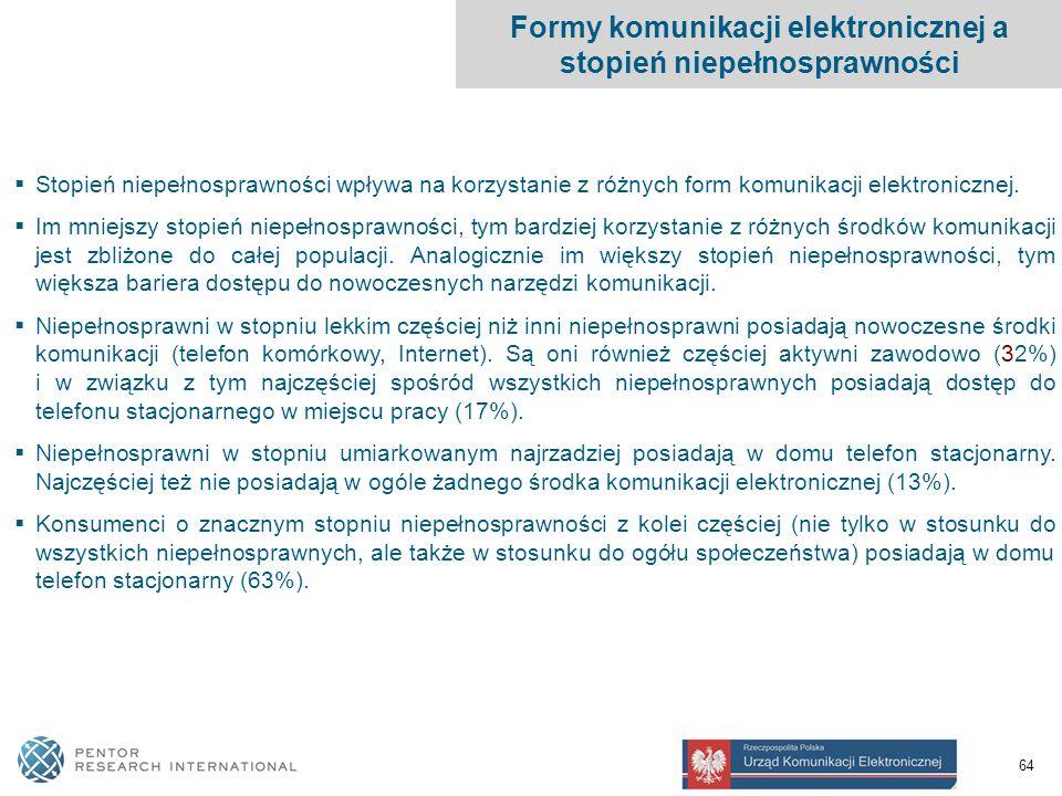 64 Formy komunikacji elektronicznej a stopień niepełnosprawności  Stopień niepełnosprawności wpływa na korzystanie z różnych form komunikacji elektronicznej.
