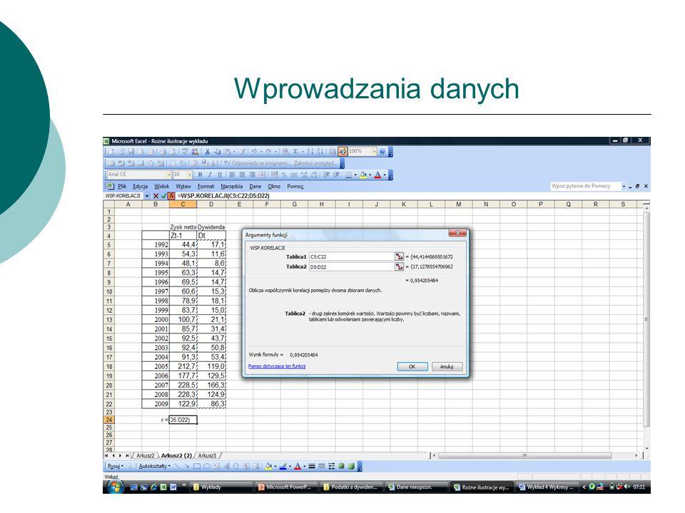 Wprowadzania danych