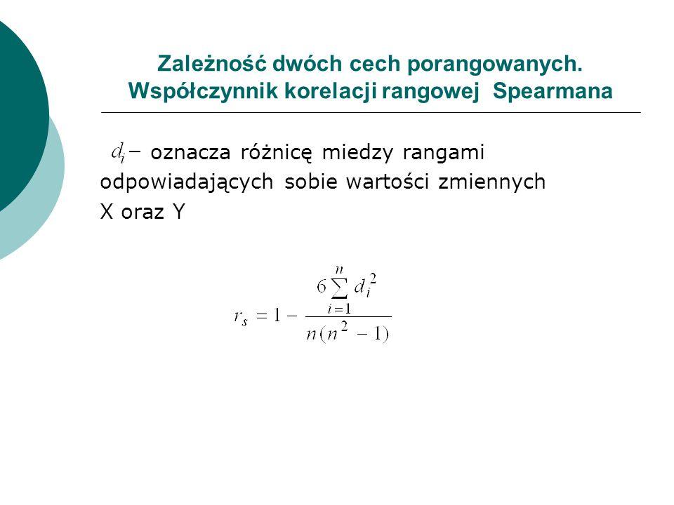 Zależność dwóch cech porangowanych. Współczynnik korelacji rangowej Spearmana oznacza różnicę miedzy rangami odpowiadających sobie wartości zmiennych