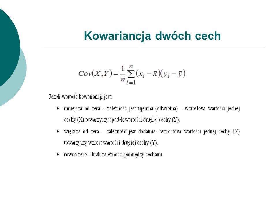 Współczynnik V Cramera cech dwuwartościowych