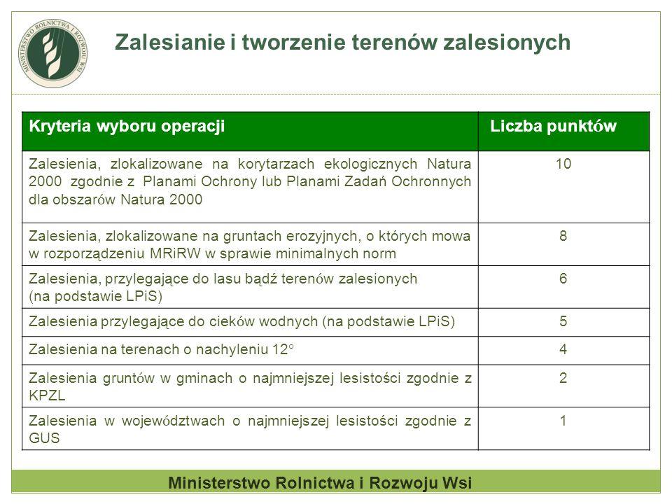Zalesianie i tworzenie terenów zalesionych Kryteria wyboru operacji Liczba punkt ó w Zalesienia, zlokalizowane na korytarzach ekologicznych Natura 200