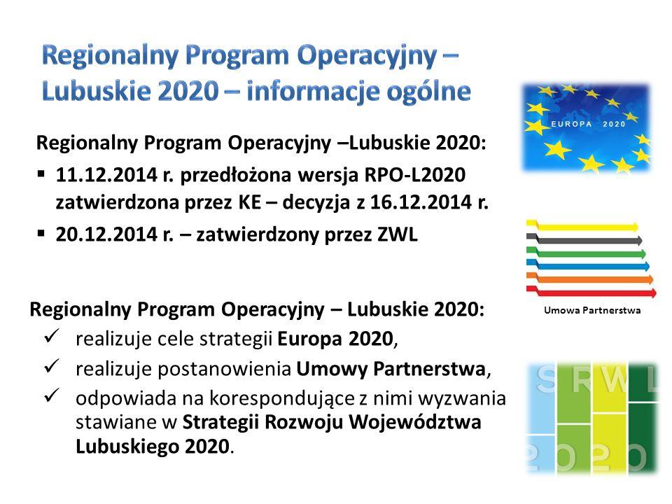 Dziękuję za uwagę Paweł Sługocki Dyrektor Departamentu Regionalnego Programu Operacyjnego więcej na stronie: www.rpo2020.lubuskie.pl