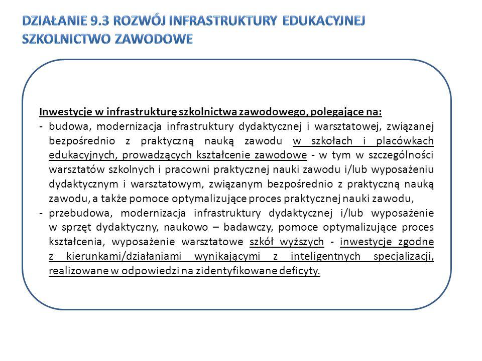 Inwestycje w infrastrukturę szkolnictwa zawodowego, polegające na: -budowa, modernizacja infrastruktury dydaktycznej i warsztatowej, związanej bezpośrednio z praktyczną nauką zawodu w szkołach i placówkach edukacyjnych, prowadzących kształcenie zawodowe - w tym w szczególności warsztatów szkolnych i pracowni praktycznej nauki zawodu i/lub wyposażeniu dydaktycznym i warsztatowym, związanym bezpośrednio z praktyczną nauką zawodu, a także pomoce optymalizujące proces praktycznej nauki zawodu, -przebudowa, modernizacja infrastruktury dydaktycznej i/lub wyposażenie w sprzęt dydaktyczny, naukowo – badawczy, pomoce optymalizujące proces kształcenia, wyposażenie warsztatowe szkół wyższych - inwestycje zgodne z kierunkami/działaniami wynikającymi z inteligentnych specjalizacji, realizowane w odpowiedzi na zidentyfikowane deficyty.