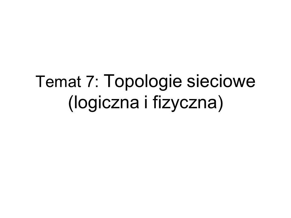 Temat 7: Topologie sieciowe (logiczna i fizyczna)