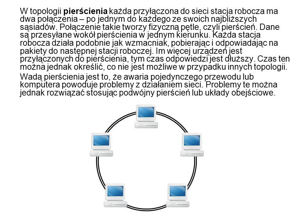 W topologii pierścienia każda przyłączona do sieci stacja robocza ma dwa połączenia – po jednym do każdego ze swoich najbliższych sąsiadów.