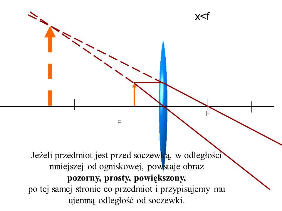 F F Jeżeli przedmiot jest przed soczewką skupiającą w odległości f<x<2f to powstaje obraz rzeczywisty odwrócony powiększony w odległości y>2f f<x<2f