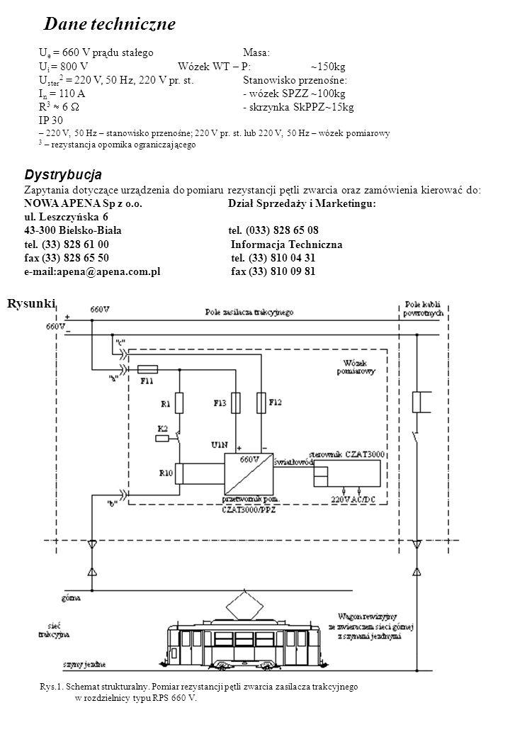 Dane techniczne U e = 660 V prądu stałegoMasa: U i = 800 V Wózek WT – P:~150kg U ster 2 = 220 V, 50 Hz, 220 V pr. st.Stanowisko przenośne: I n = 110 A