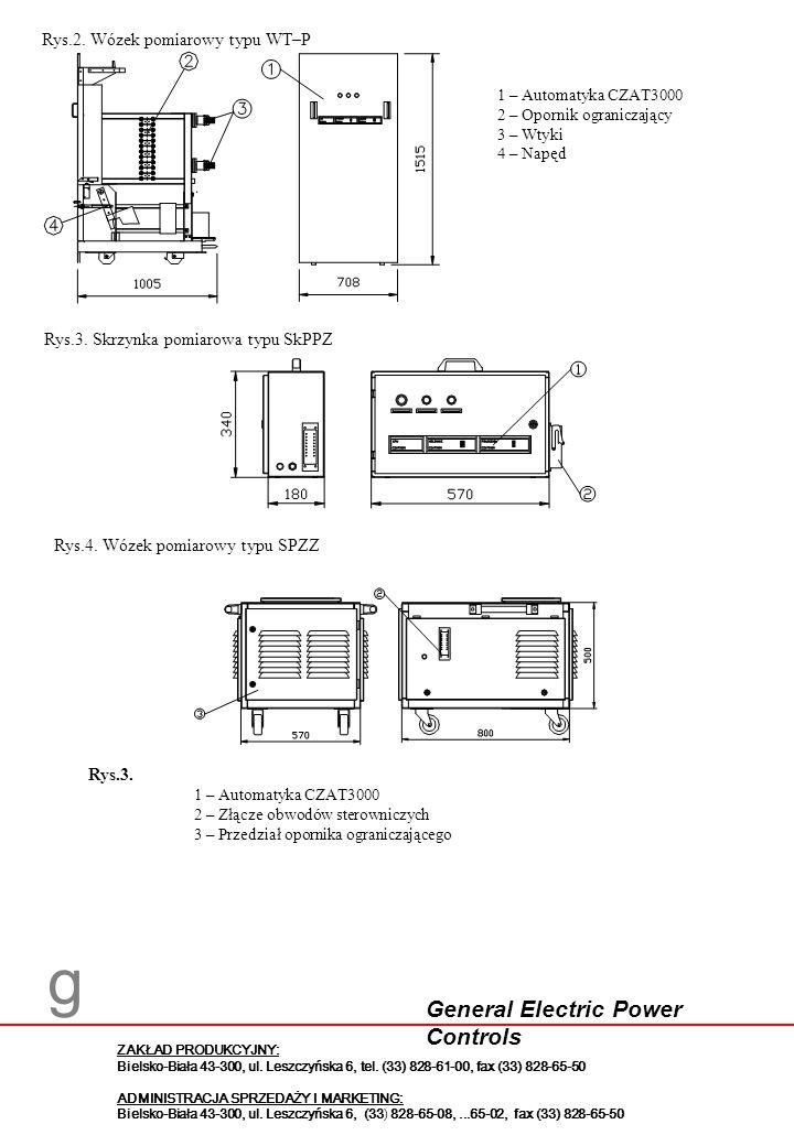Rys.2. Wózek pomiarowy typu WT–P 1 – Automatyka CZAT3000 2 – Opornik ograniczający 3 – Wtyki 4 – Napęd Rys.3. Skrzynka pomiarowa typu SkPPZ Rys.4. Wóz