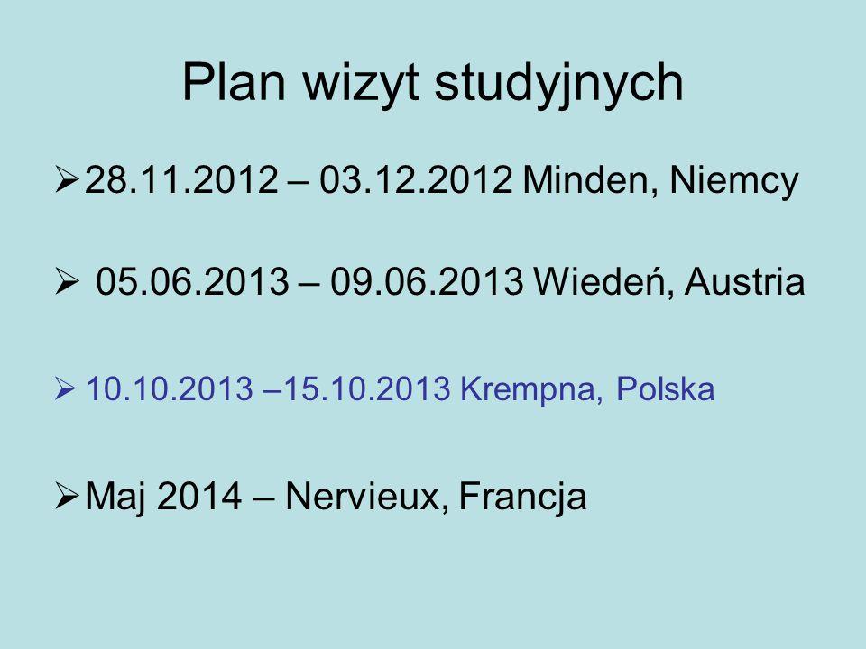 Plan wizyt studyjnych  28.11.2012 – 03.12.2012 Minden, Niemcy  05.06.2013 – 09.06.2013 Wiedeń, Austria  10.10.2013 –15.10.2013 Krempna, Polska  Ma