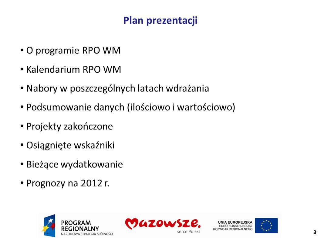 Plan prezentacji O programie RPO WM Kalendarium RPO WM Nabory w poszczególnych latach wdrażania Podsumowanie danych (ilościowo i wartościowo) Projekty zakończone Osiągnięte wskaźniki Bieżące wydatkowanie Prognozy na 2012 r.