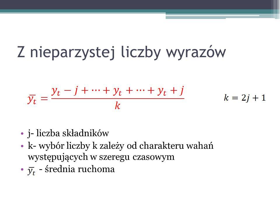 Z nieparzystej liczby wyrazów j- liczba składników k- wybór liczby k zależy od charakteru wahań występujących w szeregu czasowym - średnia ruchoma