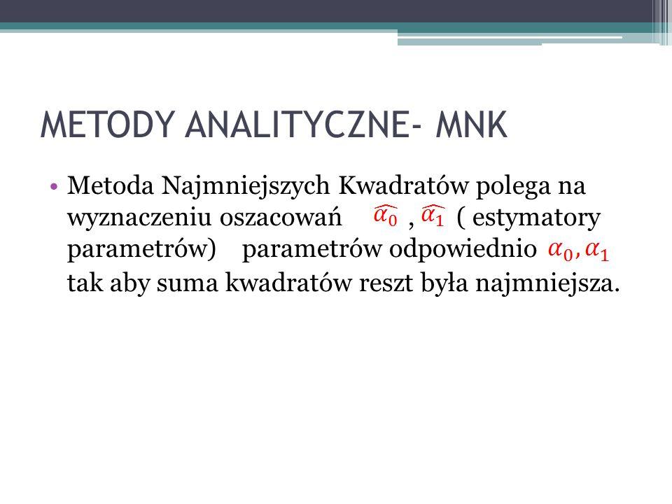 METODY ANALITYCZNE- MNK Metoda Najmniejszych Kwadratów polega na wyznaczeniu oszacowań, ( estymatory parametrów) parametrów odpowiednio tak aby suma kwadratów reszt była najmniejsza.