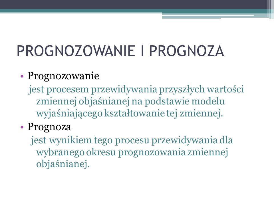 PROGNOZOWANIE I PROGNOZA Prognozowanie jest procesem przewidywania przyszłych wartości zmiennej objaśnianej na podstawie modelu wyjaśniającego kształtowanie tej zmiennej.