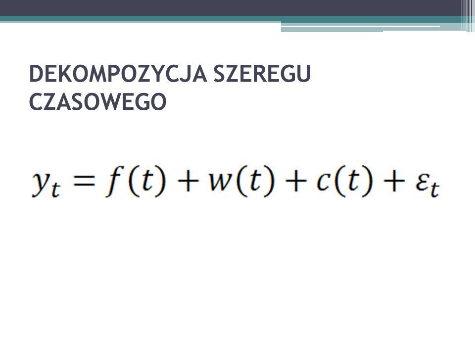 PROGNOWA DOPUSZCZALNA Określa jaki procent średniej wartości zmiennej objaśnianej stanowi odchylenie standardowe reszty.