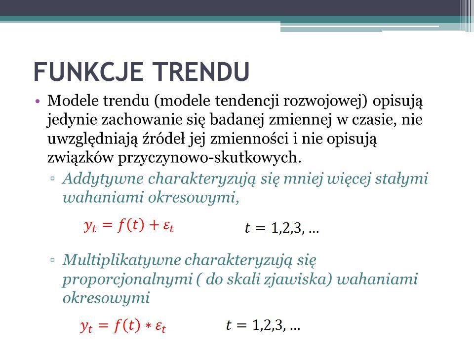 FUNKCJE TRENDU Modele trendu (modele tendencji rozwojowej) opisują jedynie zachowanie się badanej zmiennej w czasie, nie uwzględniają źródeł jej zmienności i nie opisują związków przyczynowo-skutkowych.