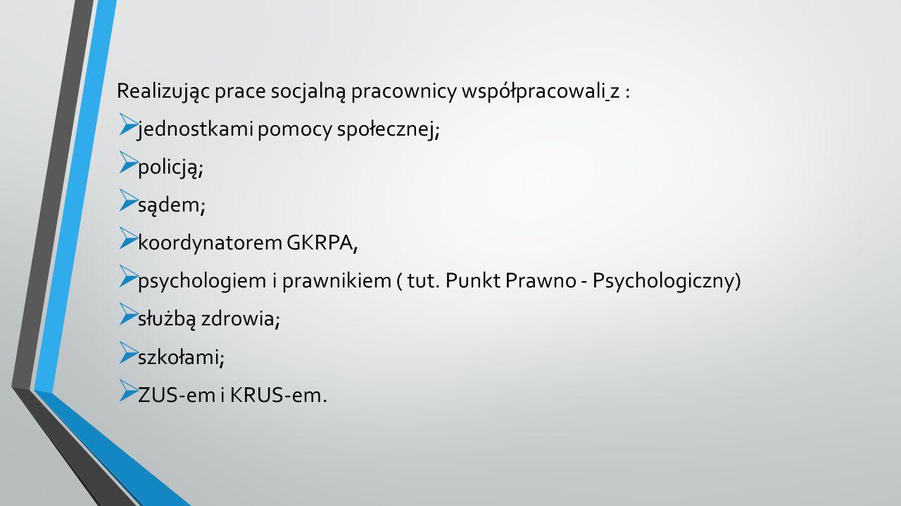 Realizując prace socjalną pracownicy współpracowali z :  jednostkami pomocy społecznej;  policją;  sądem;  koordynatorem GKRPA,  psychologiem i prawnikiem ( tut.