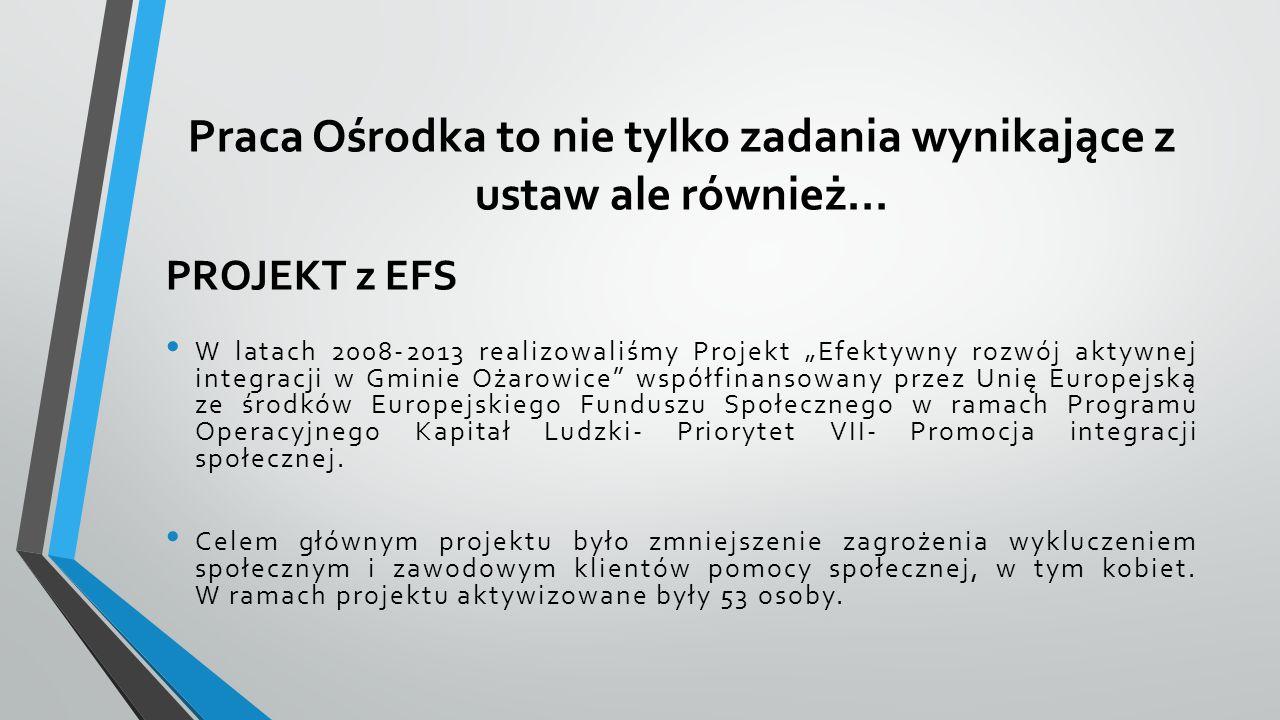 """Praca Ośrodka to nie tylko zadania wynikające z ustaw ale również… PROJEKT z EFS W latach 2008-2013 realizowaliśmy Projekt """"Efektywny rozwój aktywnej integracji w Gminie Ożarowice współfinansowany przez Unię Europejską ze środków Europejskiego Funduszu Społecznego w ramach Programu Operacyjnego Kapitał Ludzki- Priorytet VII- Promocja integracji społecznej."""