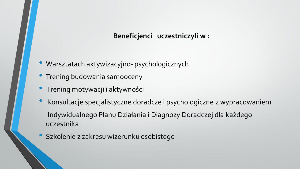 Beneficjenci uczestniczyli w : Warsztatach aktywizacyjno- psychologicznych Trening budowania samooceny Trening motywacji i aktywności Konsultacje spec