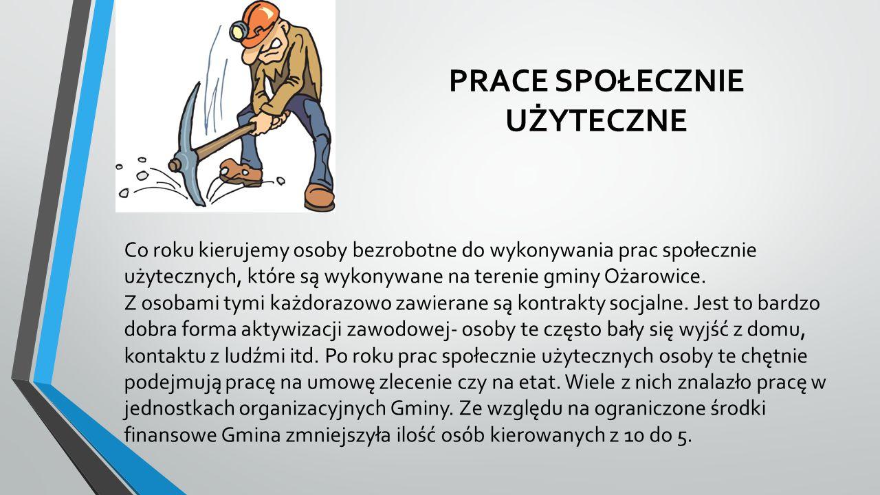 PRACE SPOŁECZNIE UŻYTECZNE Co roku kierujemy osoby bezrobotne do wykonywania prac społecznie użytecznych, które są wykonywane na terenie gminy Ożarowice.