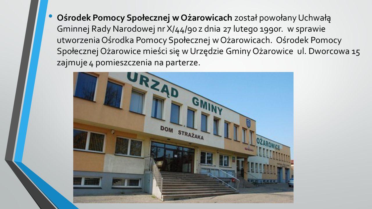 Ośrodek Pomocy Społecznej w Ożarowicach został powołany Uchwałą Gminnej Rady Narodowej nr X/44/90 z dnia 27 lutego 1990r. w sprawie utworzenia Ośrodka