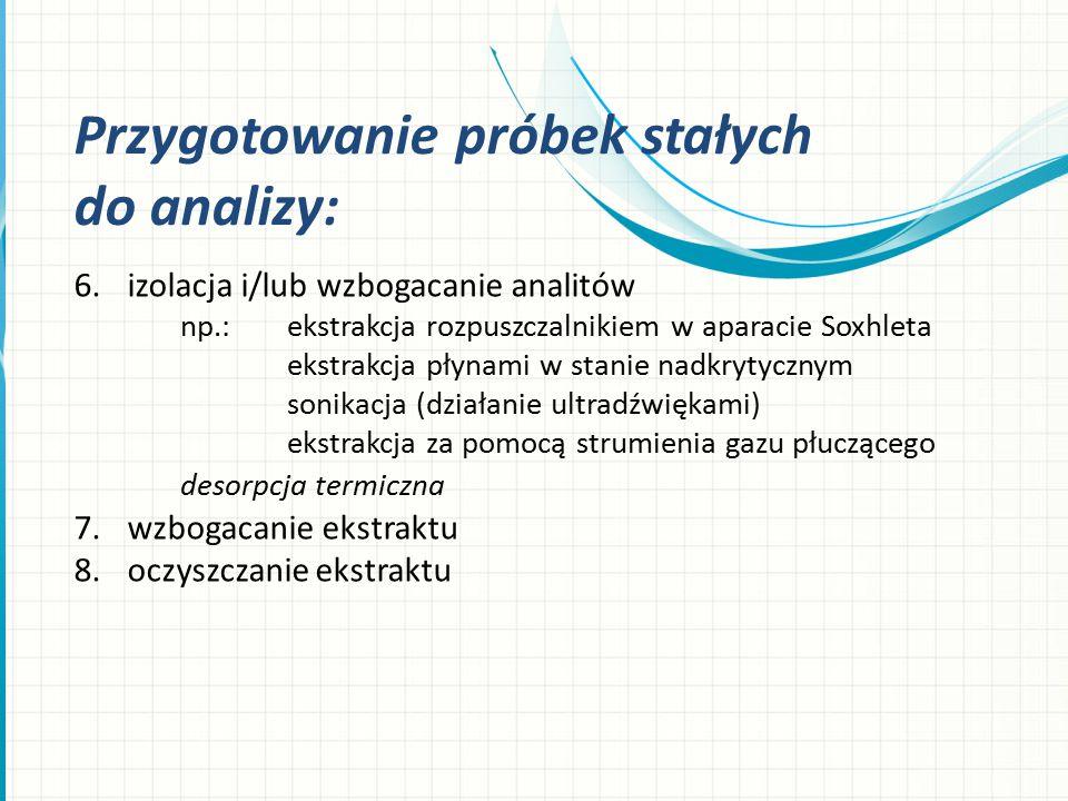 Ekstrakcja do fazy gazowej - zalety: 1.próbka może być ekstrahowana w stanie natywnym (bez wstępnego przygotowania, jak suszenie, rozdrabianie), 2.oznaczenie analitu przeprowadza się bez konieczności zatężania, 3.ekstrakt może być badany bezpośrednio z zastosowaniem chromatografii gazowej wady: 1.można ekstrahować jedynie lotne związki organiczne
