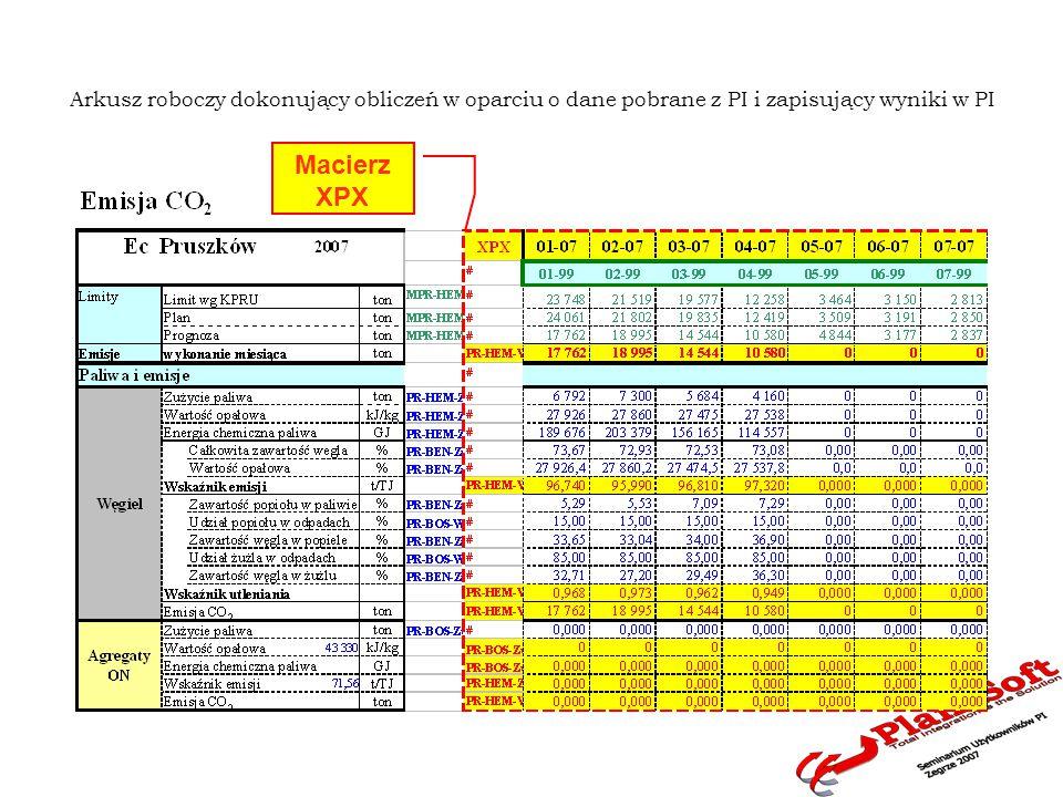 Arkusz roboczy dokonujący obliczeń w oparciu o dane pobrane z PI i zapisujący wyniki w PI Macierz XPX