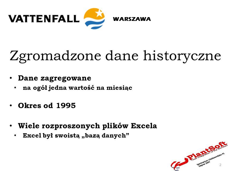 """Ukryty wiersz z datami dla tagów z """"przyszłości Tagi dla DataLinka"""