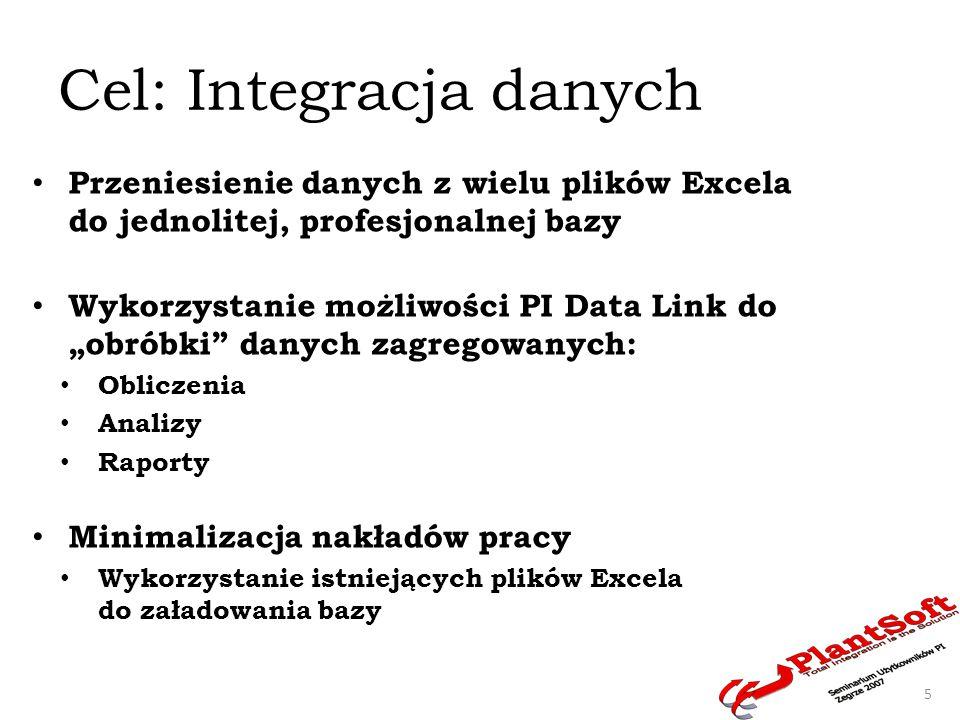 """Cel: Integracja danych Przeniesienie danych z wielu plików Excela do jednolitej, profesjonalnej bazy Wykorzystanie możliwości PI Data Link do """"obróbki danych zagregowanych: Obliczenia Analizy Raporty Minimalizacja nakładów pracy Wykorzystanie istniejących plików Excela do załadowania bazy 5"""