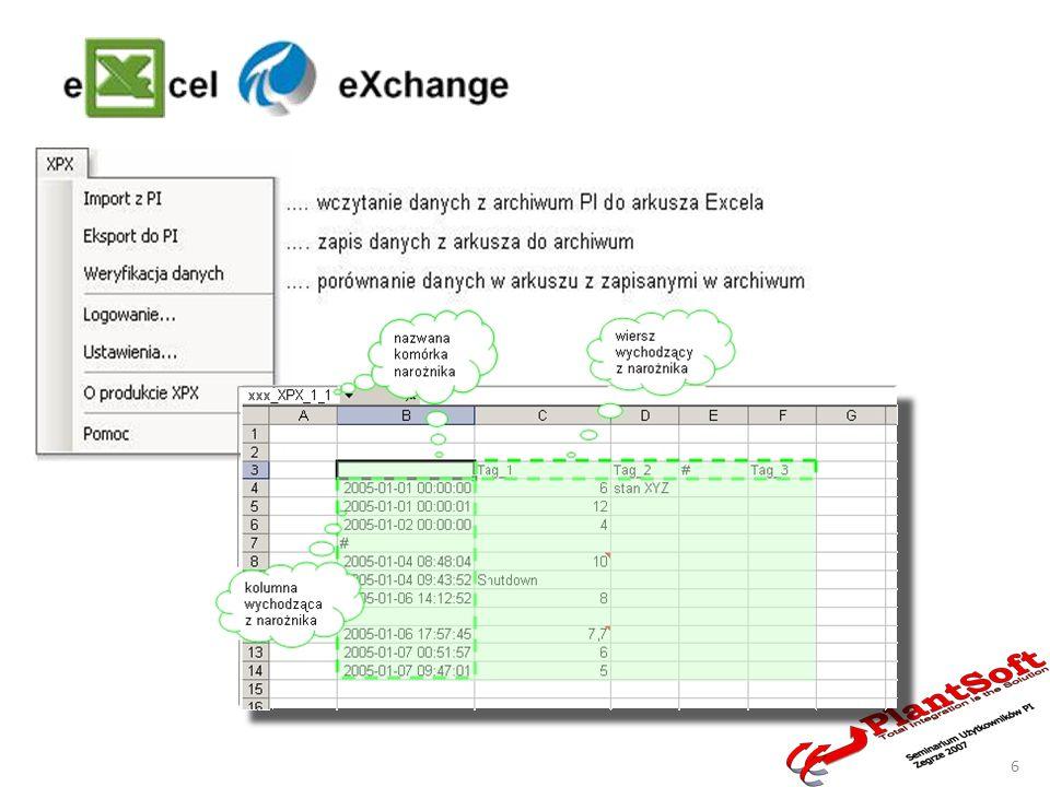 Raport prezentujący dane z PI za pomocą funkcji DataLink