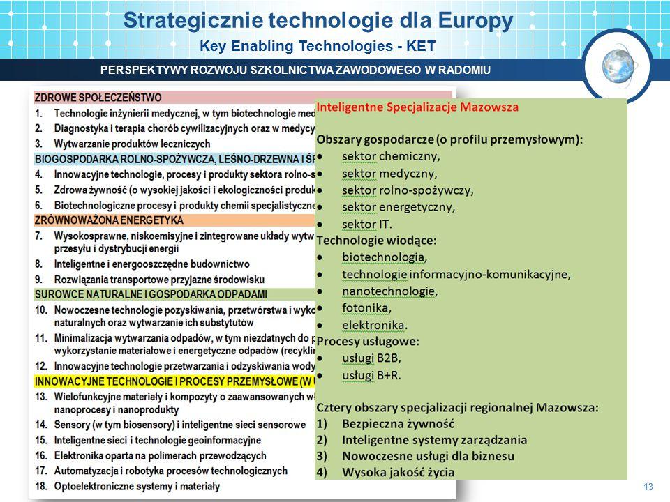 Strategicznie technologie dla Europy Key Enabling Technologies - KET 13 PERSPEKTYWY ROZWOJU SZKOLNICTWA ZAWODOWEGO W RADOMIU