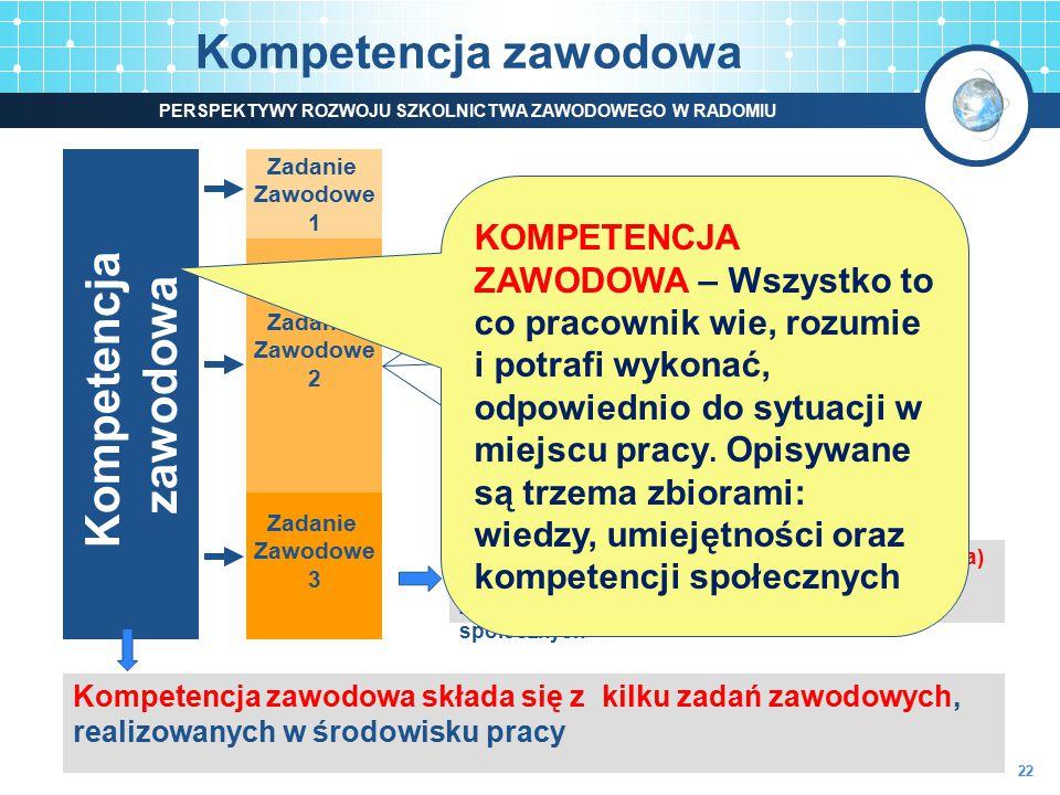 Kompetencja zawodowa Zadanie Zawodowe 1 Zadanie Zawodowe 2 Zadanie Zawodowe 3 Kompetencja zawodowa Kompetencja zawodowa składa się z kilku zadań zawod