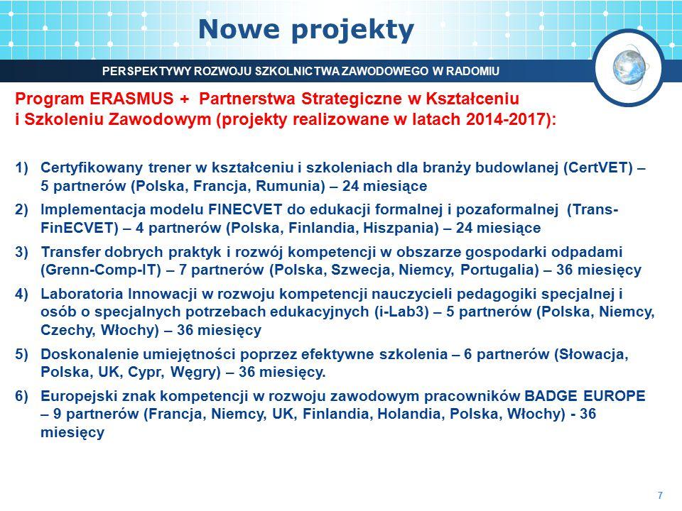 Program ERASMUS + Partnerstwa Strategiczne w Kształceniu i Szkoleniu Zawodowym (projekty realizowane w latach 2014-2017): 1)Certyfikowany trener w ksz