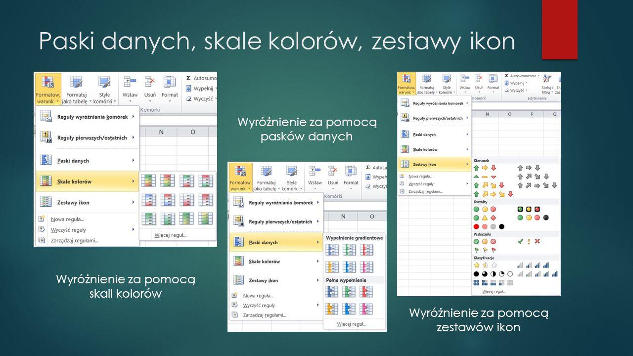 Paski danych, skale kolorów, zestawy ikon Wyróżnienie za pomocą skali kolorów Wyróżnienie za pomocą pasków danych Wyróżnienie za pomocą zestawów ikon
