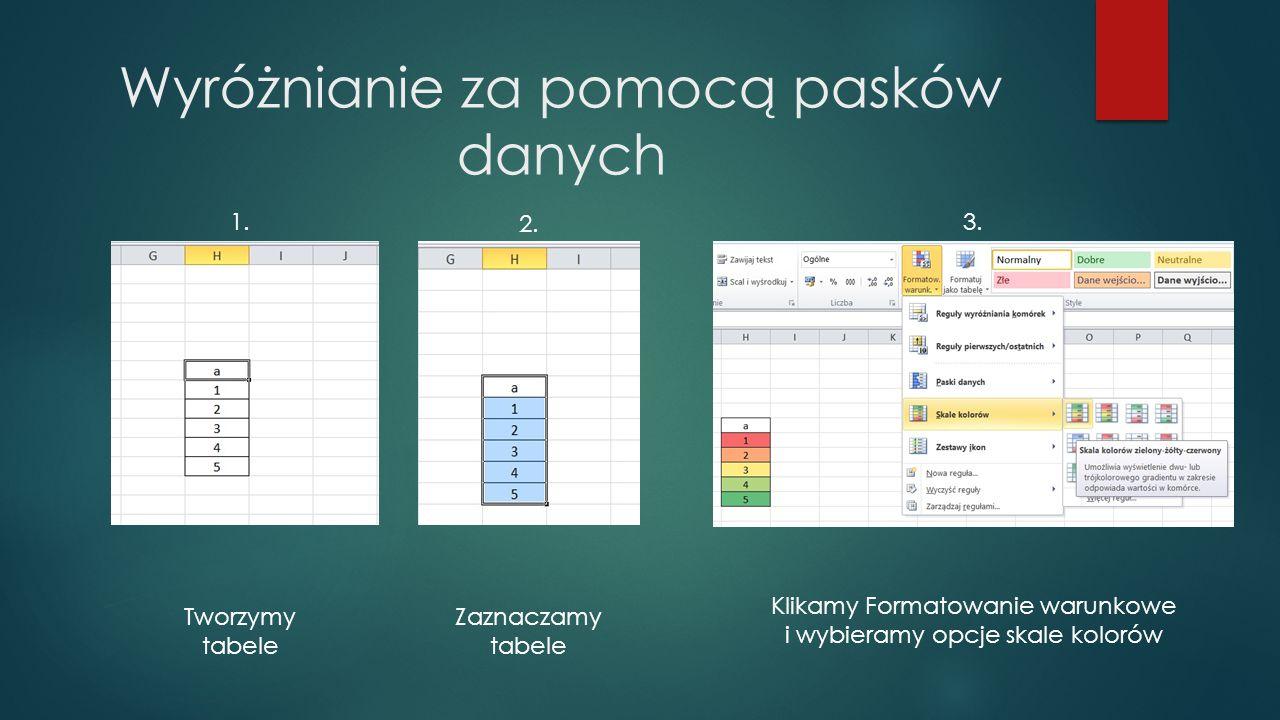 Wyróżnianie za pomocą pasków danych 1. 2. 3. Zaznaczamy tabele Tworzymy tabele Klikamy Formatowanie warunkowe i wybieramy opcje skale kolorów