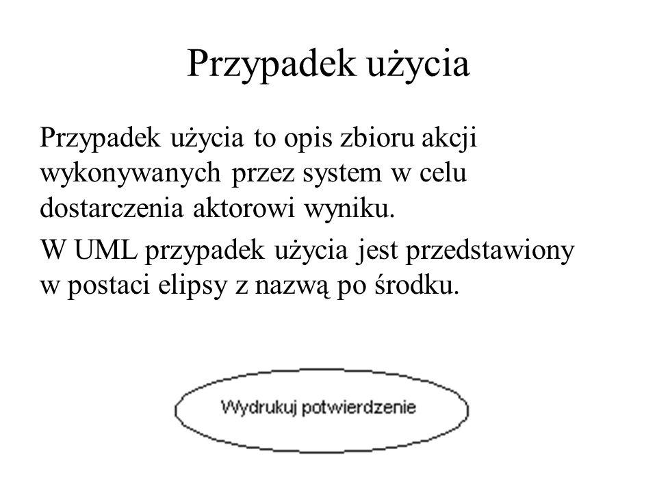 Przypadek użycia Przypadek użycia to opis zbioru akcji wykonywanych przez system w celu dostarczenia aktorowi wyniku. W UML przypadek użycia jest prze