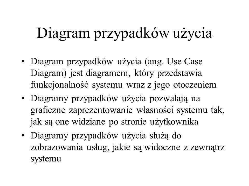 Diagram przypadków użycia Diagram przypadków użycia (ang. Use Case Diagram) jest diagramem, który przedstawia funkcjonalność systemu wraz z jego otocz