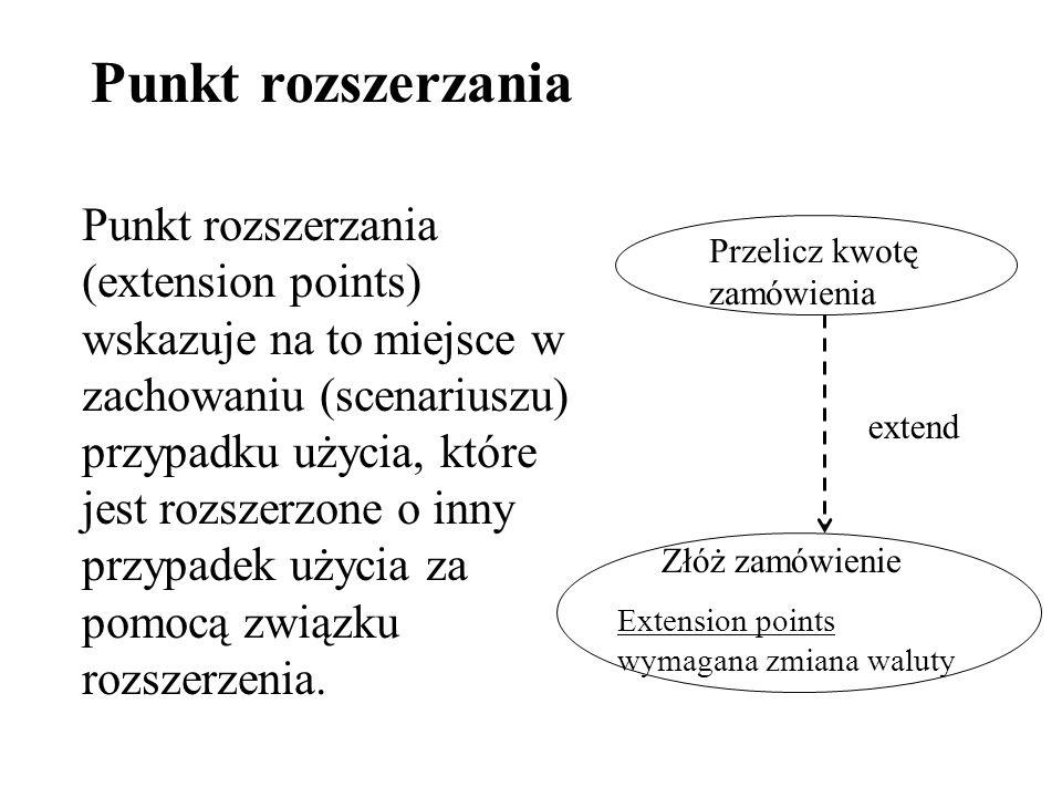 Punkt rozszerzania Punkt rozszerzania (extension points) wskazuje na to miejsce w zachowaniu (scenariuszu) przypadku użycia, które jest rozszerzone o
