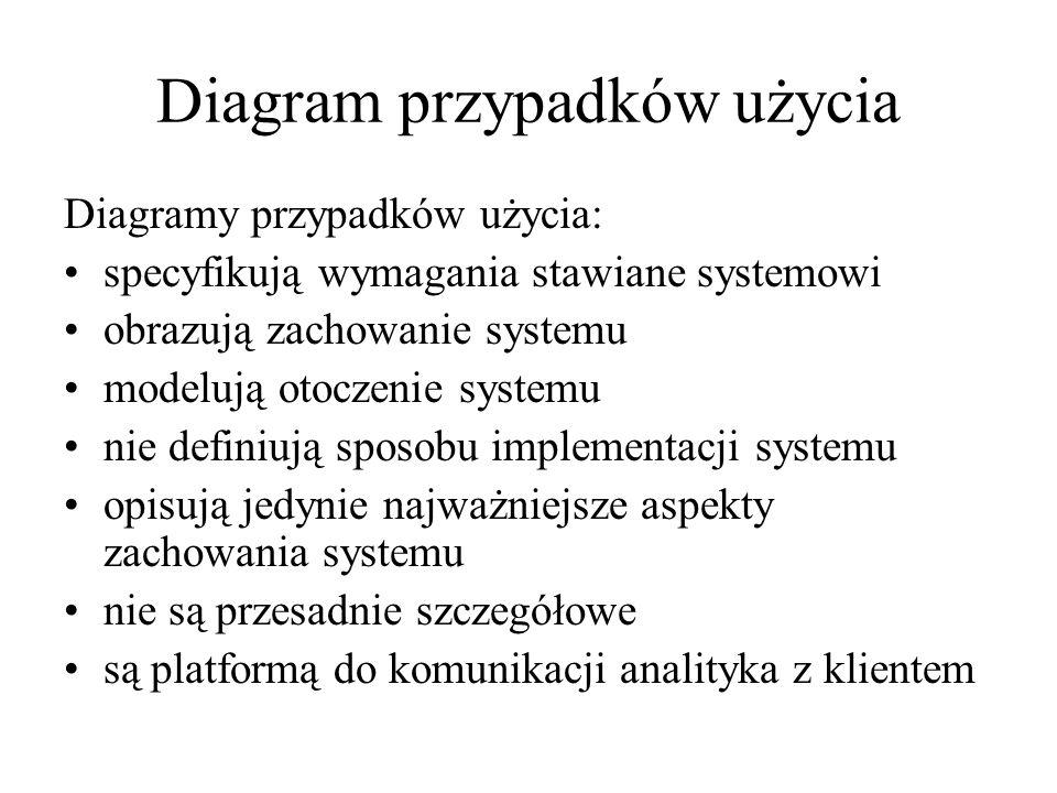 Diagram przypadków użycia Diagramy przypadków użycia: specyfikują wymagania stawiane systemowi obrazują zachowanie systemu modelują otoczenie systemu