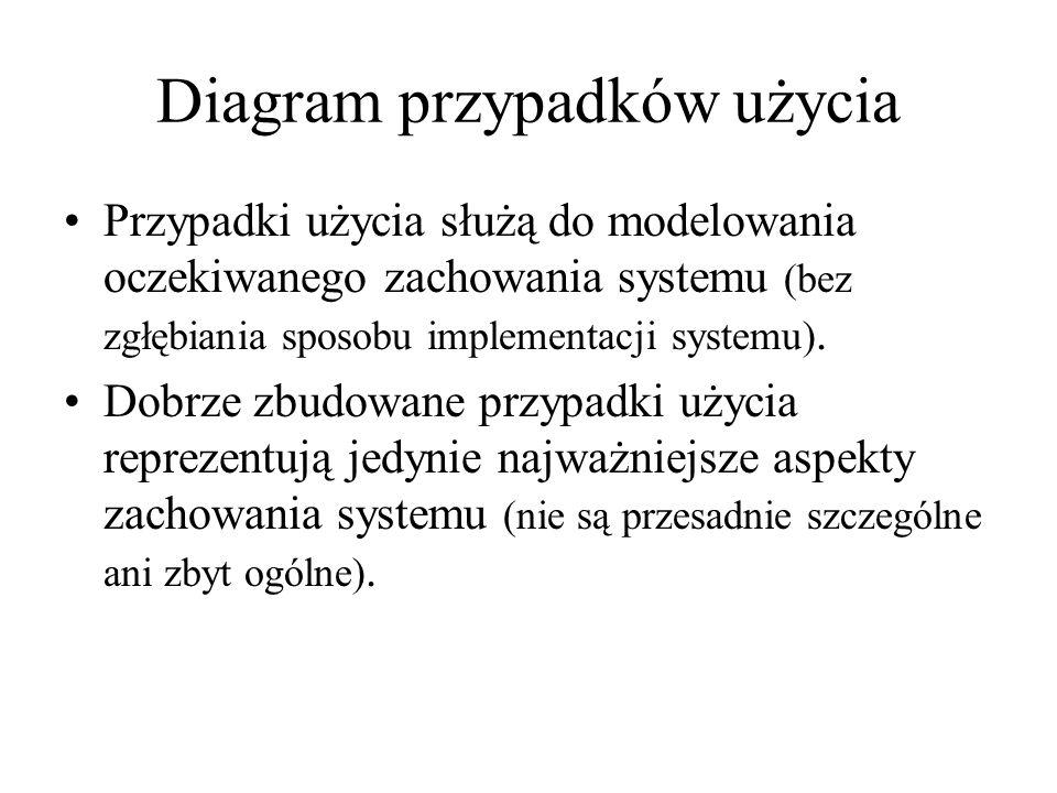 Diagram przypadków użycia Przypadki użycia służą do modelowania oczekiwanego zachowania systemu (bez zgłębiania sposobu implementacji systemu). Dobrze