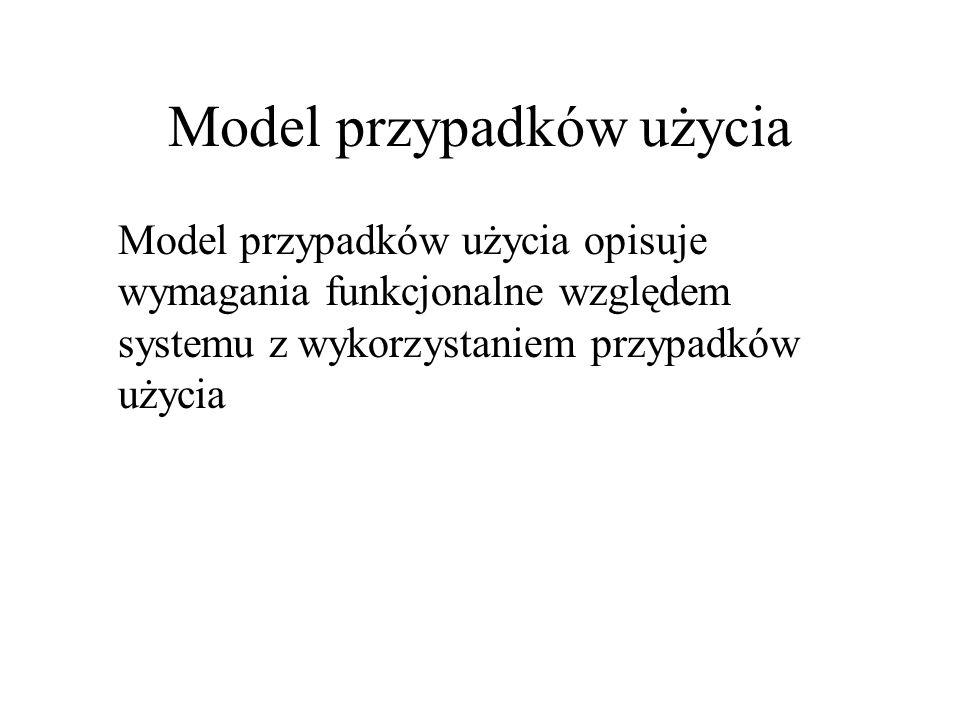 Model przypadków użycia Model przypadków użycia opisuje wymagania funkcjonalne względem systemu z wykorzystaniem przypadków użycia