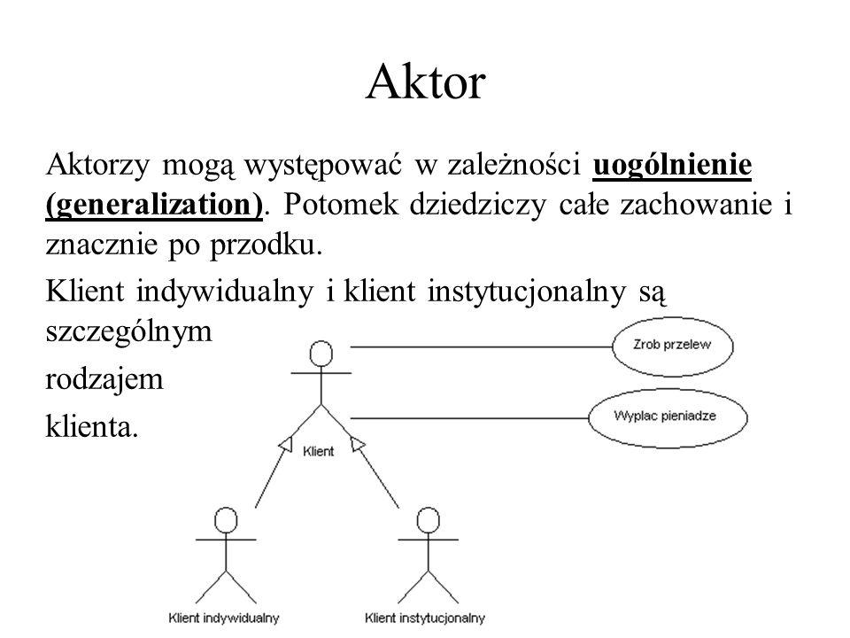Aktor Aktorzy mogą występować w zależności uogólnienie (generalization). Potomek dziedziczy całe zachowanie i znacznie po przodku. Klient indywidualny