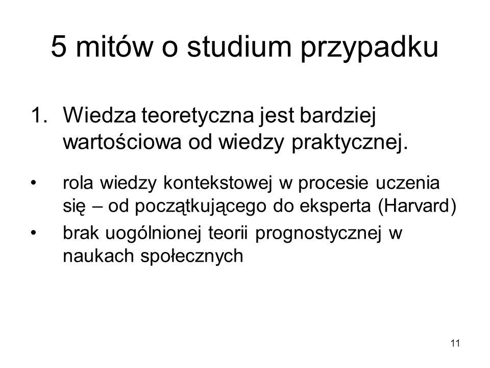 12 5 mitów o studium przypadku 2.Nie można dokonywać uogólnień na podstawie jednego przypadku i dlatego studium przypadku nic nie wnosi do rozwoju wiedzy.